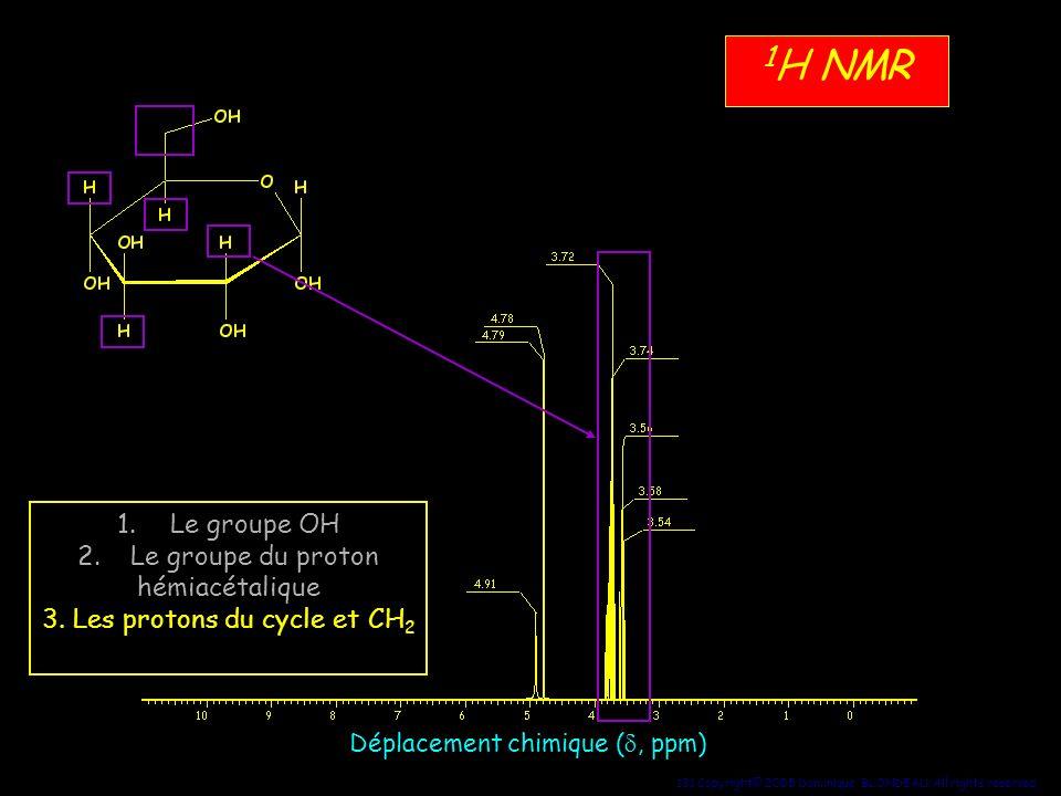 131 Copyright© 2005 Dominique BLONDEAU. All rights reserved 1 H NMR Déplacement chimique (, ppm) 1.Le groupe OH 2.Le groupe du proton hémiacétalique 3