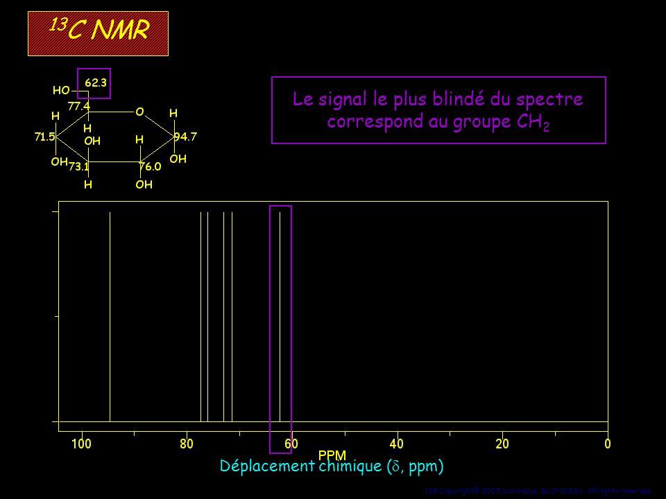 138 Copyright© 2005 Dominique BLONDEAU. All rights reserved 13 C NMR Déplacement chimique (, ppm) Le signal le plus blindé du spectre correspond au gr