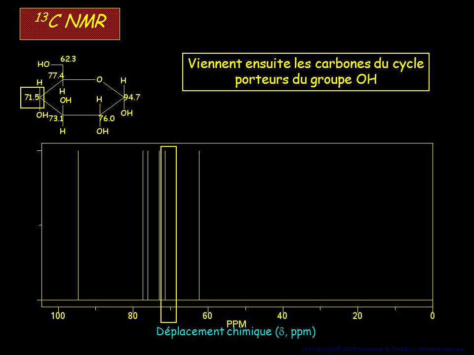 139 Copyright© 2005 Dominique BLONDEAU. All rights reserved 13 C NMR Déplacement chimique (, ppm) Viennent ensuite les carbones du cycle porteurs du g