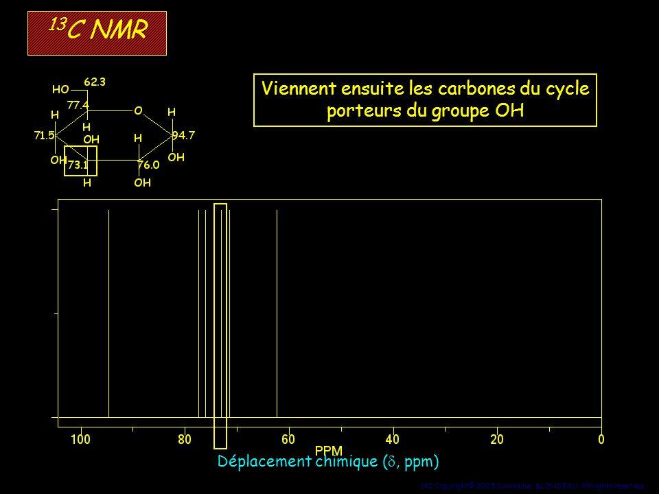 140 Copyright© 2005 Dominique BLONDEAU. All rights reserved 13 C NMR Déplacement chimique (, ppm) Viennent ensuite les carbones du cycle porteurs du g