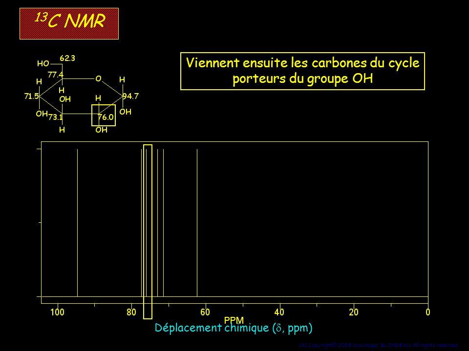 141 Copyright© 2005 Dominique BLONDEAU. All rights reserved 13 C NMR Déplacement chimique (, ppm) Viennent ensuite les carbones du cycle porteurs du g