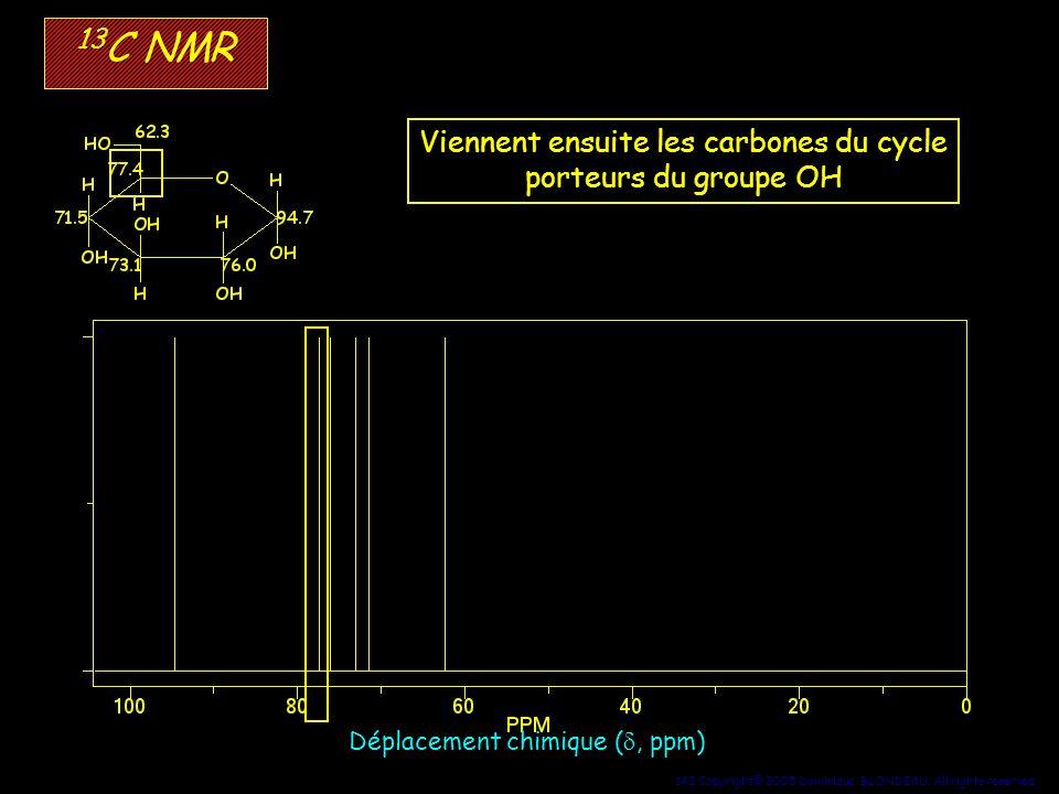 142 Copyright© 2005 Dominique BLONDEAU. All rights reserved 13 C NMR Déplacement chimique (, ppm) Viennent ensuite les carbones du cycle porteurs du g