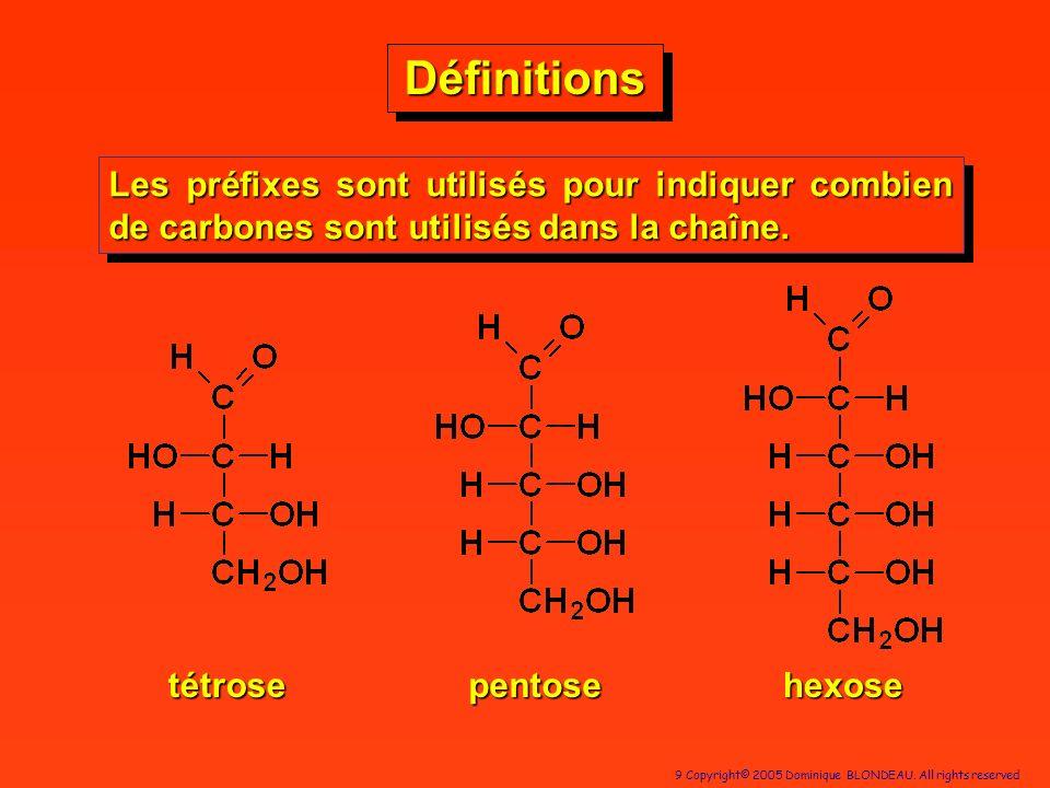 9 Copyright© 2005 Dominique BLONDEAU. All rights reserved DéfinitionsDéfinitions Les préfixes sont utilisés pour indiquer combien de carbones sont uti