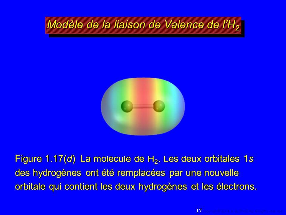 Figure 1.17(d) La molécule de H 2.