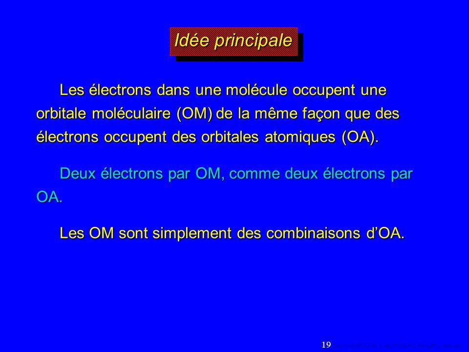Idée principale Les électrons dans une molécule occupent une orbitale moléculaire (OM) de la même façon que des électrons occupent des orbitales atomiques (OA).