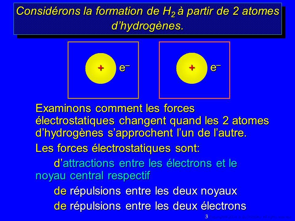 Considérons la formation de H 2 à partir de 2 atomes dhydrogènes.