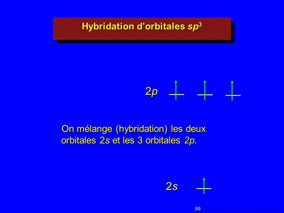 2p2p2p2p 2s2s2s2s On mélange (hybridation) les deux orbitales 2s et les 3 orbitales 2p.