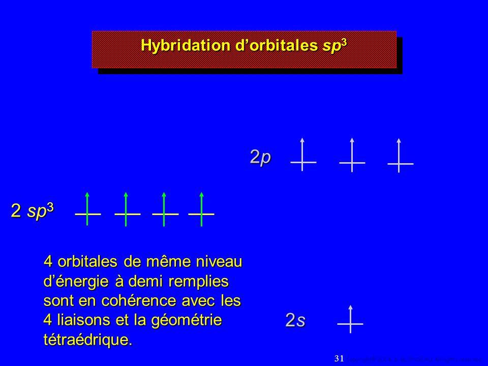 2p2p2p2p 2s2s2s2s 2 sp 3 4 orbitales de même niveau dénergie à demi remplies sont en cohérence avec les 4 liaisons et la géométrie tétraédrique.
