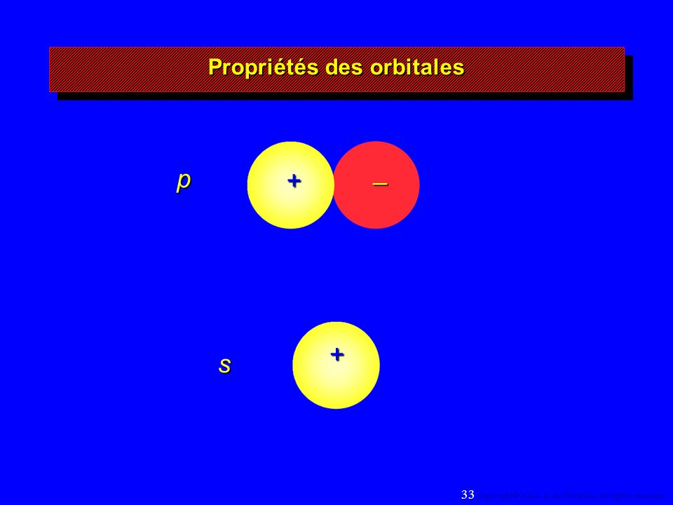 Propriétés des orbitales s p + – + 33 Copyright© 2004, D. BLONDEAU. All rights reserved.