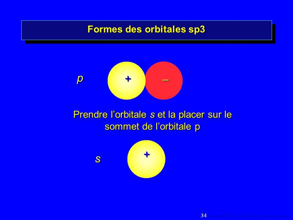 s p + – + Prendre lorbitale s et la placer sur le sommet de lorbitale p 34 Copyright© 2004, D.