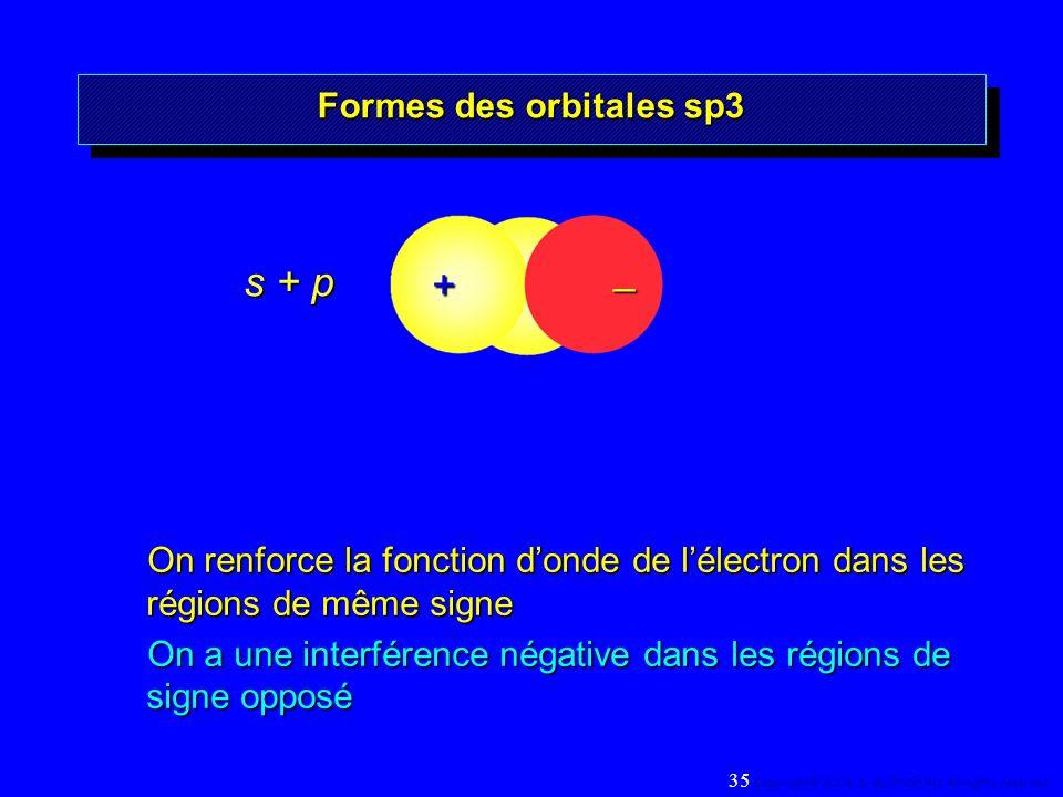 s + p + – On renforce la fonction donde de lélectron dans les régions de même signe On a une interférence négative dans les régions de signe opposé 35 Copyright© 2004, D.