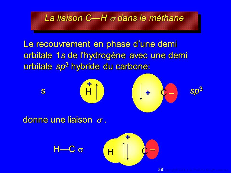– +– La liaison CH dans le méthane sp 3 s C H HC HC C H donne une liaison.