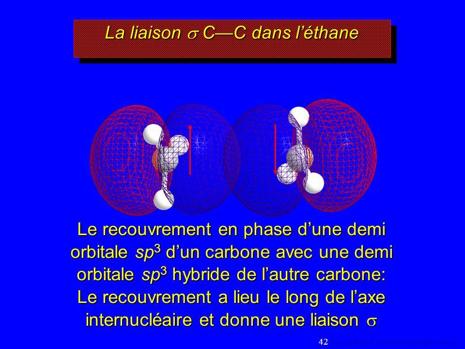 La liaison CC dans léthane Le recouvrement en phase dune demi orbitale sp 3 dun carbone avec une demi orbitale sp 3 hybride de lautre carbone: Le recouvrement a lieu le long de laxe internucléaire et donne une liaison Le recouvrement a lieu le long de laxe internucléaire et donne une liaison 42 Copyright© 2004, D.