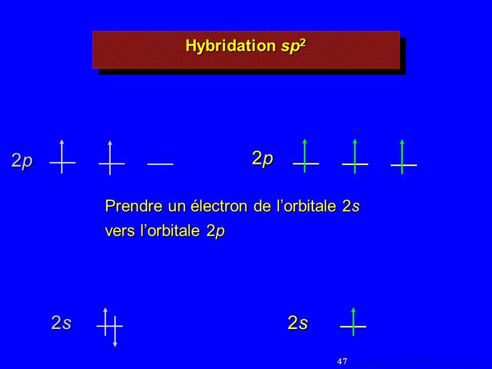 2s2s2s2s 2p2p2p2p 2p2p2p2p 2s2s2s2s Hybridation sp 2 Prendre un électron de lorbitale 2s vers lorbitale 2p 47 Copyright© 2004, D.