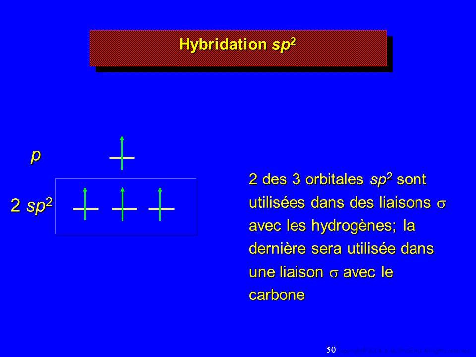 2 sp 2 2 des 3 orbitales sp 2 sont utilisées dans des liaisons avec les hydrogènes; la dernière sera utilisée dans une liaison avec le carbone p Hybridation sp 2 50 Copyright© 2004, D.