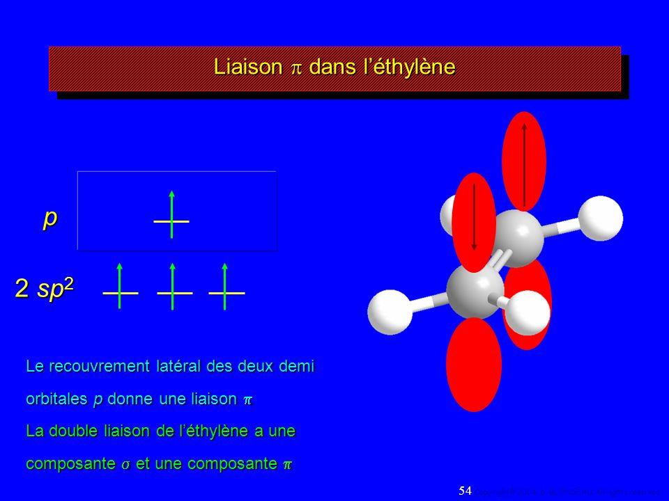 2 sp 2 p Liaison dans léthylène Le recouvrement latéral des deux demi orbitales p donne une liaison Le recouvrement latéral des deux demi orbitales p donne une liaison La double liaison de léthylène a une composante et une composante La double liaison de léthylène a une composante et une composante 54 Copyright© 2004, D.