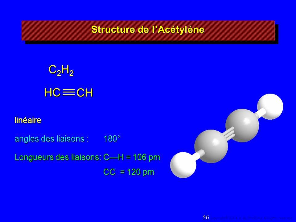C2H2C2H2C2H2C2H2 Structure de lAcétylène linéaire angles des liaisons : 180° Longueurs des liaisons: CH = 106 pm CC = 120 pm HCCH 56 Copyright© 2004, D.