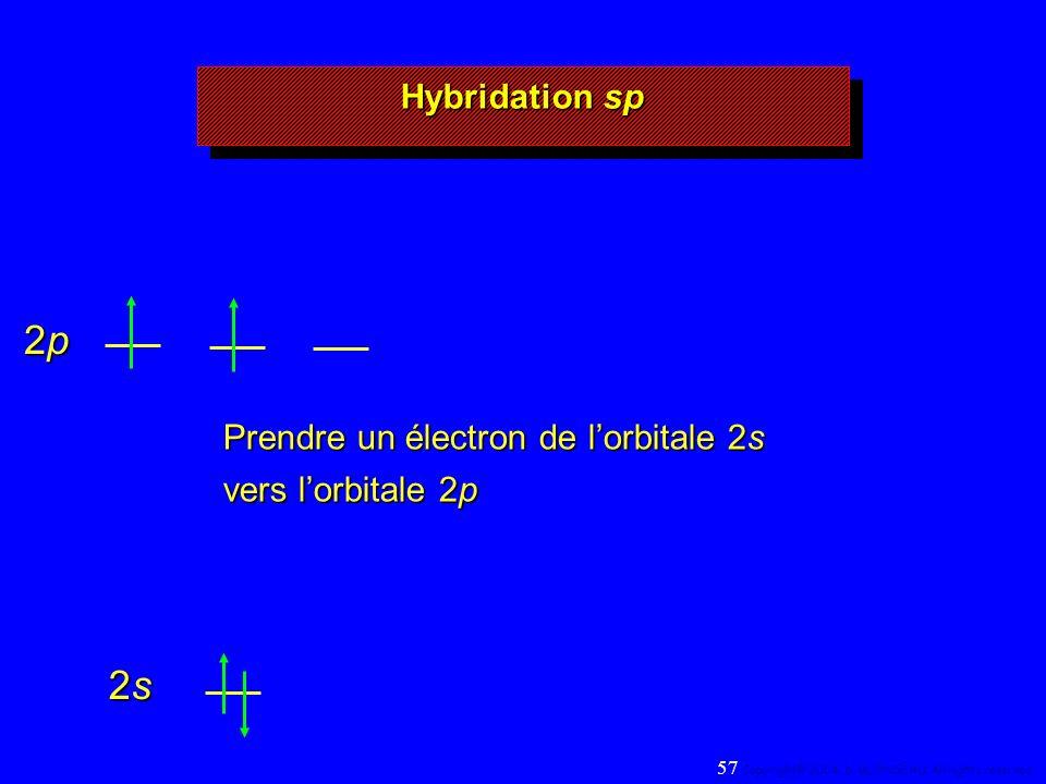 2s2s2s2s 2p2p2p2p Hybridation sp Prendre un électron de lorbitale 2s vers lorbitale 2p 57 Copyright© 2004, D.