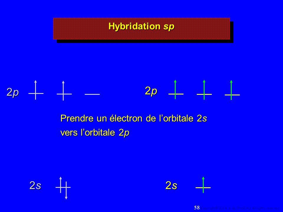2s2s2s2s 2p2p2p2p 2p2p2p2p 2s2s2s2s Prendre un électron de lorbitale 2s vers lorbitale 2p Hybridation sp 58 Copyright© 2004, D.
