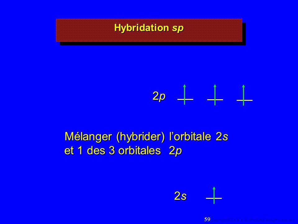 2p2p2p2p 2s2s2s2s Mélanger (hybrider) lorbitale 2s et 1 des 3 orbitales 2p Hybridation sp 59 Copyright© 2004, D.