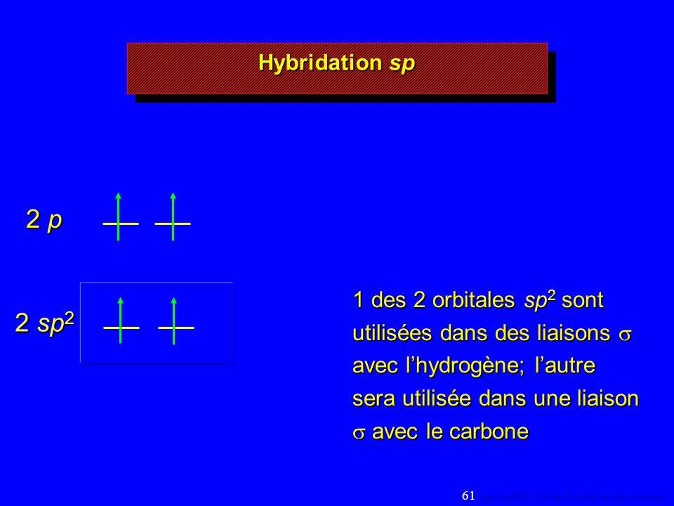 2 sp 2 2 p Hybridation sp 1 des 2 orbitales sp 2 sont utilisées dans des liaisons avec lhydrogène; lautre sera utilisée dans une liaison avec le carbone 61 Copyright© 2004, D.