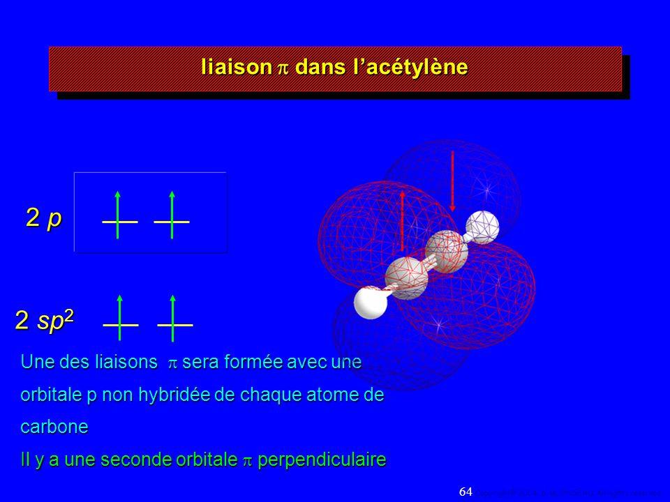 liaison dans lacétylène Une des liaisons sera formée avec une orbitale p non hybridée de chaque atome de carbone Il y a une seconde orbitale perpendiculaire 2 sp 2 2 p 64 Copyright© 2004, D.