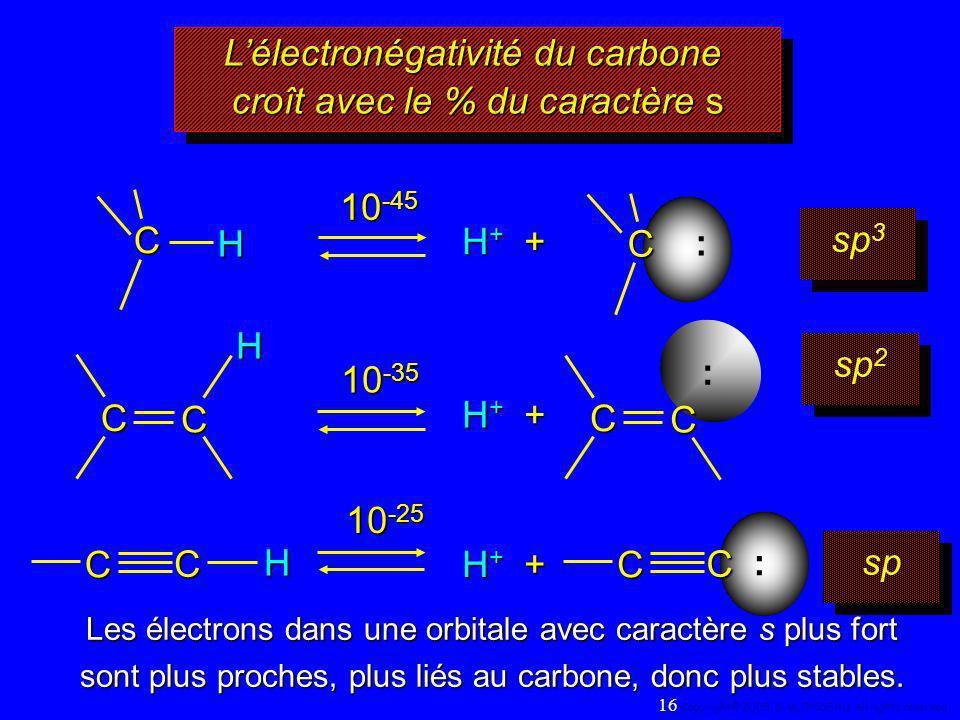 Lélectronégativité du carbone croît avec le % du caractère s C H H + + 10 -45 10 -35 10 -25 sp 3 C : sp 2 sp HC C C CHC C CC : : Les électrons dans un