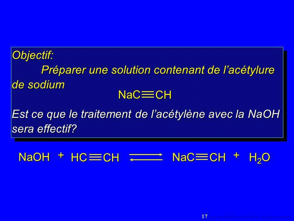 Objectif: Préparer une solution contenant de lacétylure de sodium Est ce que le traitement de lacétylène avec la NaOH sera effectif? Objectif: NaCCH H