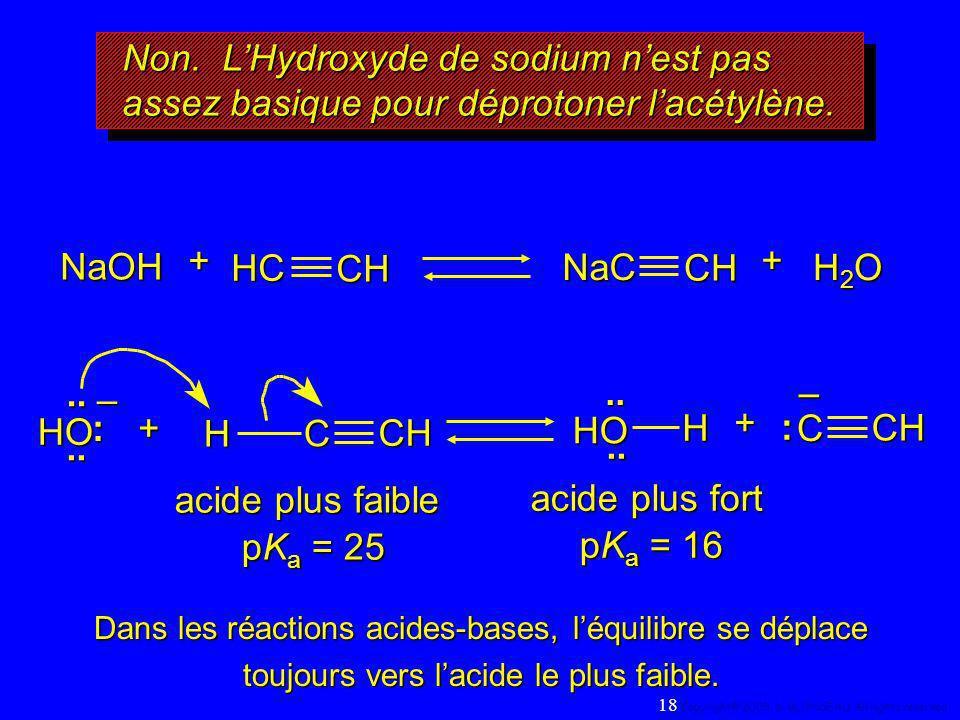 Non. LHydroxyde de sodium nest pas assez basique pour déprotoner lacétylène. H2OH2OH2OH2O NaOH + HC CH NaC CH+– HO.... : H CCH HO H.... + + CCH: – aci