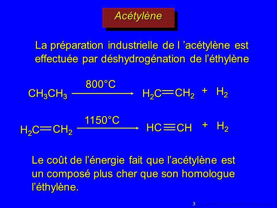 AcétylèneAcétylène La préparation industrielle de l acétylène est effectuée par déshydrogénation de léthylène CH 3 CH 3 800°C 1150°C Le coût de lénerg