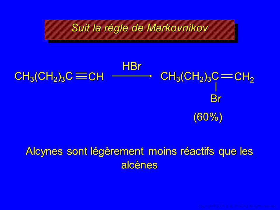 Suit la règle de Markovnikov HBr Br (60%) Alcynes sont légèrement moins réactifs que les alcènes CH 3 (CH 2 ) 3 C CH CH 2 54 Copyright© 2005, D. BLOND