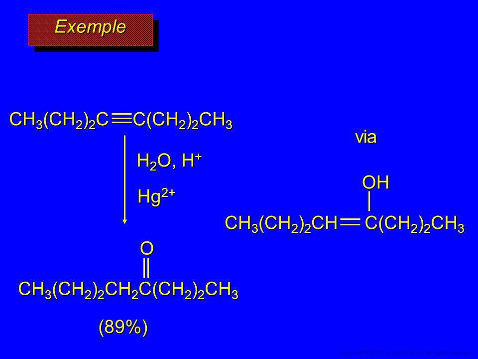 H 2 O, H + (89%) via ExempleExemple CH 3 (CH 2 ) 2 C C(CH 2 ) 2 CH 3 Hg 2+ O CH 3 (CH 2 ) 2 CH 2 C(CH 2 ) 2 CH 3 OH CH 3 (CH 2 ) 2 CH C(CH 2 ) 2 CH 3