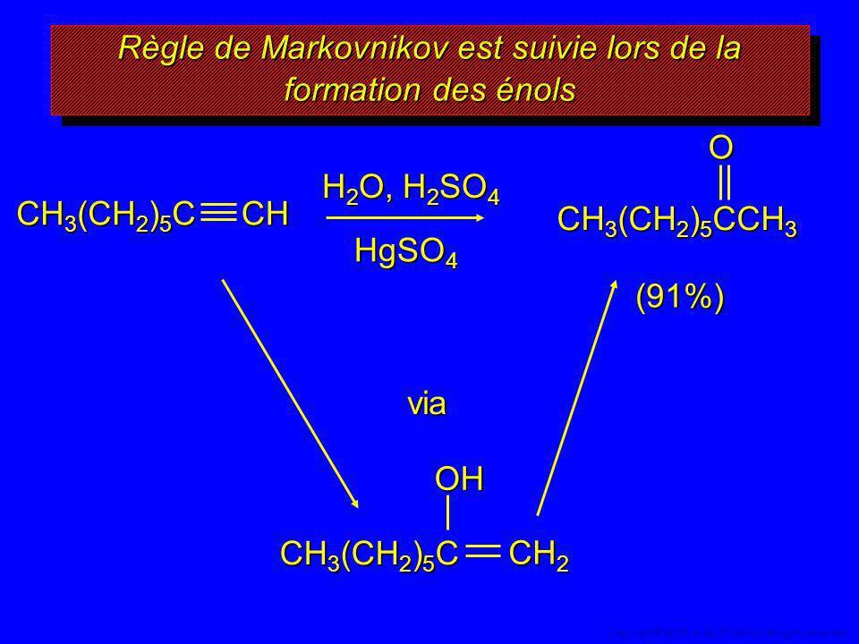 H 2 O, H 2 SO 4 HgSO 4 CH 3 (CH 2 ) 5 CCH 3 (91%) via Règle de Markovnikov est suivie lors de la formation des énols CH 3 (CH 2 ) 5 C CH 2 OH CH 3 (CH