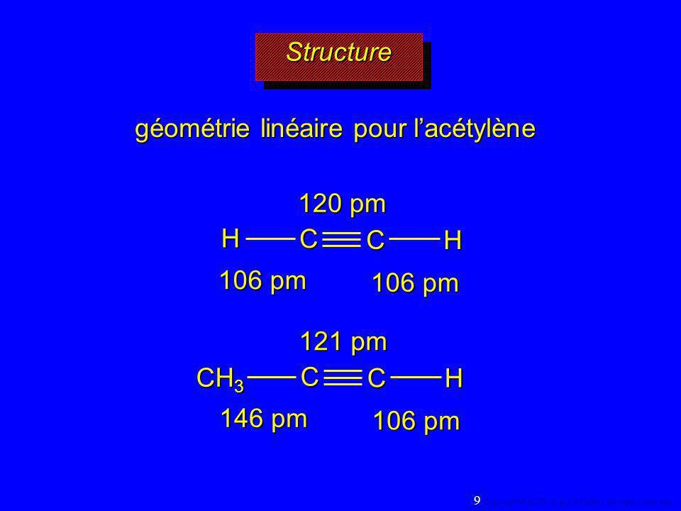 StructureStructure géométrie linéaire pour lacétylène C C H H 120 pm 106 pm C C CH 3 H 121 pm 146 pm 106 pm 9 Copyright© 2005, D. BLONDEAU. All rights