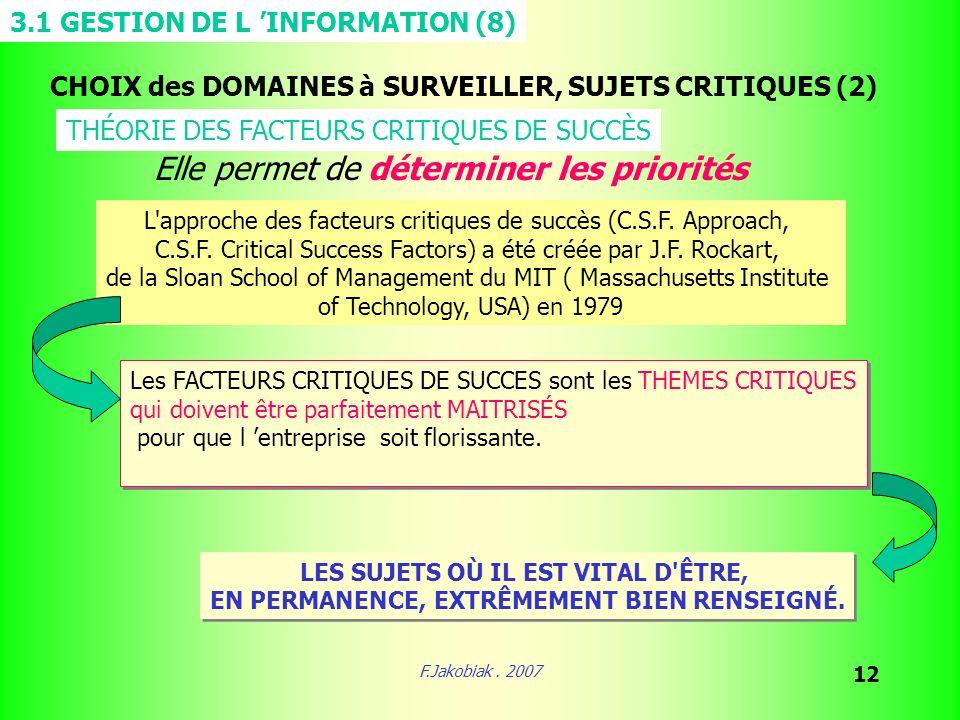 F.Jakobiak. 2007 12 THÉORIE DES FACTEURS CRITIQUES DE SUCCÈS Elle permet de déterminer les priorités L'approche des facteurs critiques de succès (C.S.