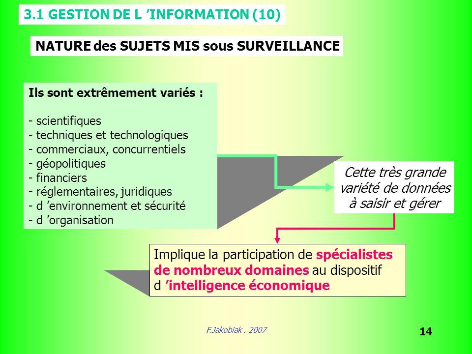 F.Jakobiak. 2007 14 3.1 GESTION DE L INFORMATION (10) NATURE des SUJETS MIS sous SURVEILLANCE Ils sont extrêmement variés : - scientifiques - techniqu