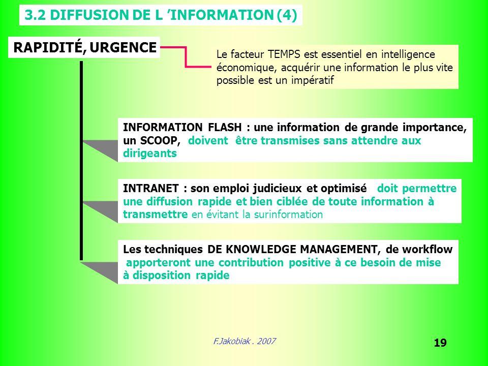 F.Jakobiak. 2007 19 3.2 DIFFUSION DE L INFORMATION (4) RAPIDITÉ, URGENCE Le facteur TEMPS est essentiel en intelligence économique, acquérir une infor