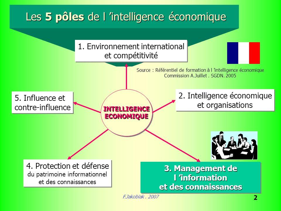 F.Jakobiak. 2007 2 Les 5 pôles de l intelligence économique Les 5 pôles de l intelligence économique INTELLIGENCEECONOMIQUEINTELLIGENCEECONOMIQUE 1. E
