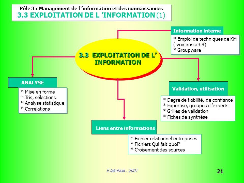 F.Jakobiak. 2007 21 Pôle 3 : Management de l information et des connaissances 3.3 EXPLOITATION DE L INFORMATION (1) Pôle 3 : Management de l informati