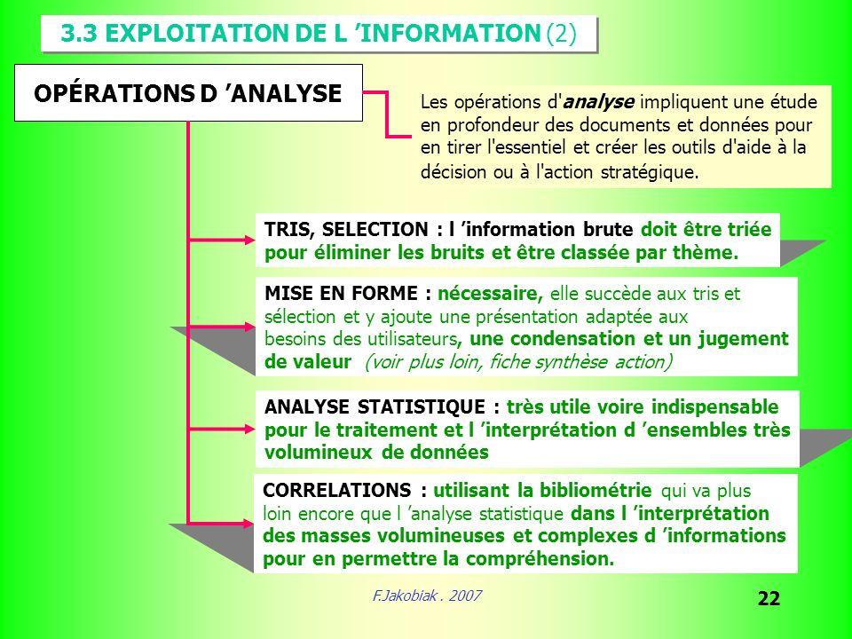 F.Jakobiak. 2007 22 3.3 EXPLOITATION DE L INFORMATION (2) OPÉRATIONS D ANALYSE Les opérations d'analyse impliquent une étude en profondeur des documen