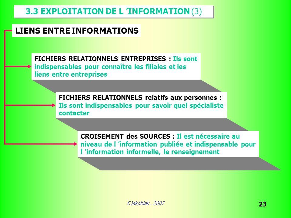 F.Jakobiak. 2007 23 3.3 EXPLOITATION DE L INFORMATION (3) LIENS ENTRE INFORMATIONS FICHIERS RELATIONNELS ENTREPRISES : Ils sont indispensables pour co