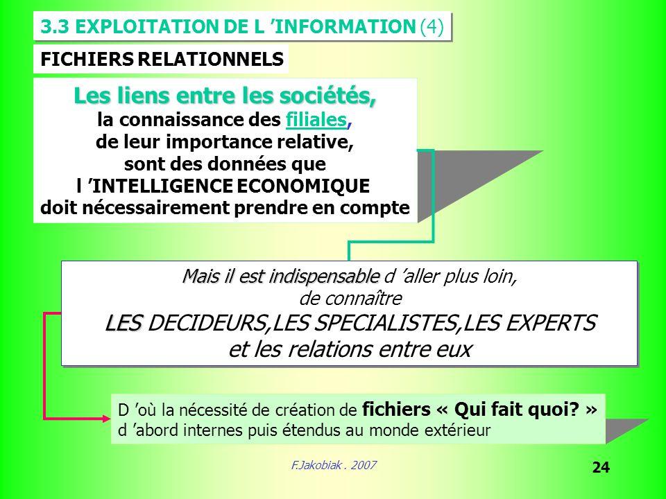 F.Jakobiak. 2007 24 FICHIERS RELATIONNELS Les liens entre les sociétés, la connaissance des filiales, de leur importance relative, sont des données qu