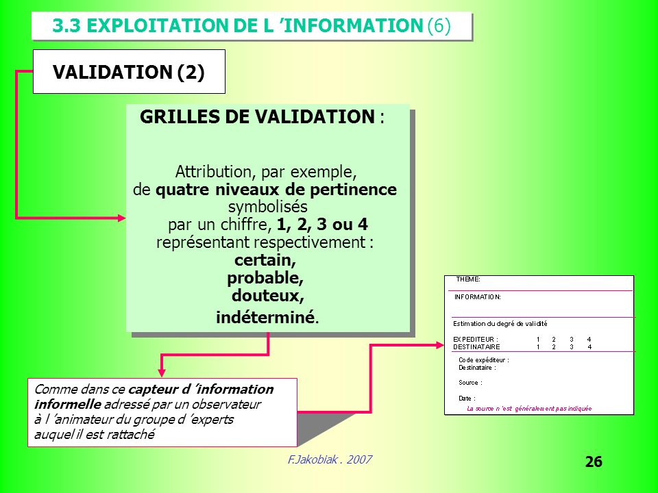 F.Jakobiak. 2007 26 3.3 EXPLOITATION DE L INFORMATION (6) VALIDATION (2) GRILLES DE VALIDATION : Attribution, par exemple, de quatre niveaux de pertin