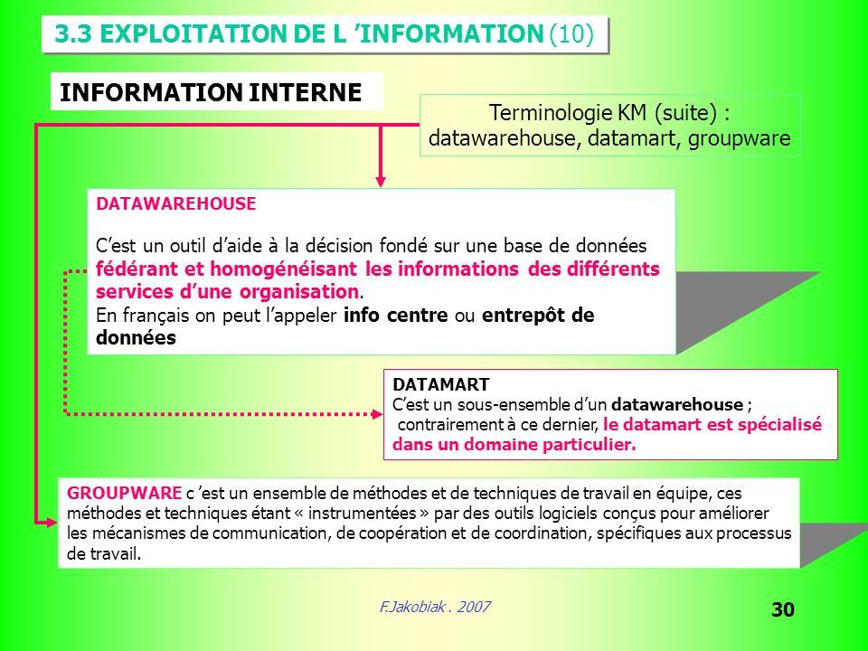 F.Jakobiak. 2007 30 3.3 EXPLOITATION DE L INFORMATION (10) INFORMATION INTERNE Terminologie KM (suite) : datawarehouse, datamart, groupware DATAWAREHO