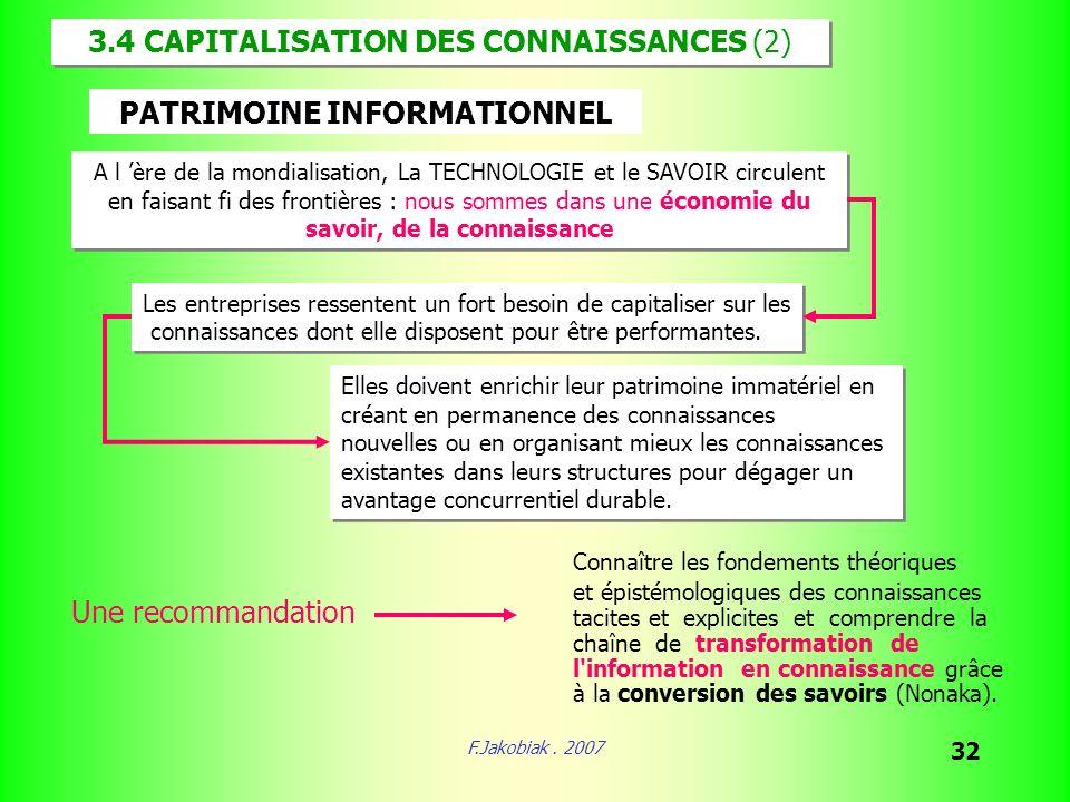 F.Jakobiak. 2007 32 3.4 CAPITALISATION DES CONNAISSANCES (2) PATRIMOINE INFORMATIONNEL Elles doivent enrichir leur patrimoine immatériel en créant en