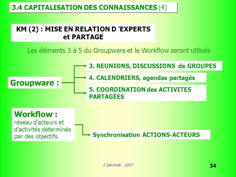 F.Jakobiak. 2007 34 Workflow : réseau dacteurs et dactivités déterminés par des objectifs. Les éléments 3 à 5 du Groupware et le Workflow seront utili