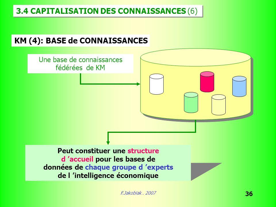 F.Jakobiak. 2007 36 KM (4): BASE de CONNAISSANCES Une base de connaissances fédérées de KM Peut constituer une structure d accueil pour les bases de d