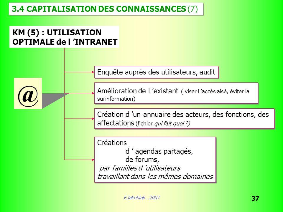 F.Jakobiak. 2007 37 KM (5) : UTILISATION OPTIMALE de l INTRANET Enquête auprès des utilisateurs, audit Amélioration de l existant ( viser l accès aisé
