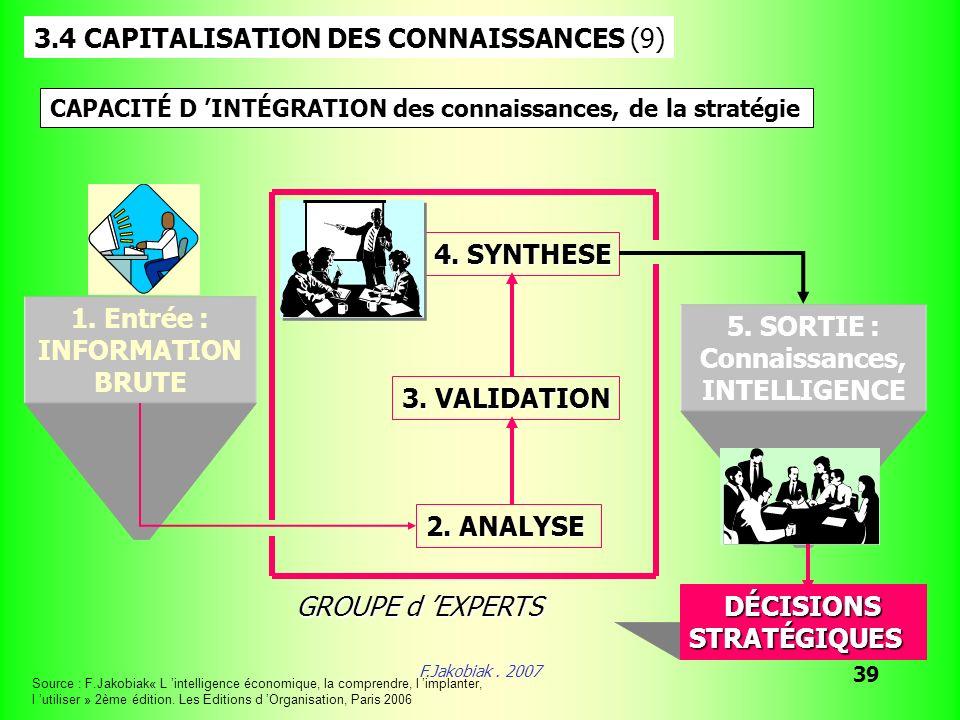 F.Jakobiak. 2007 39 3.4 CAPITALISATION DES CONNAISSANCES (9) CAPACITÉ D INTÉGRATION des connaissances, de la stratégie 1. Entrée : INFORMATION BRUTE 2