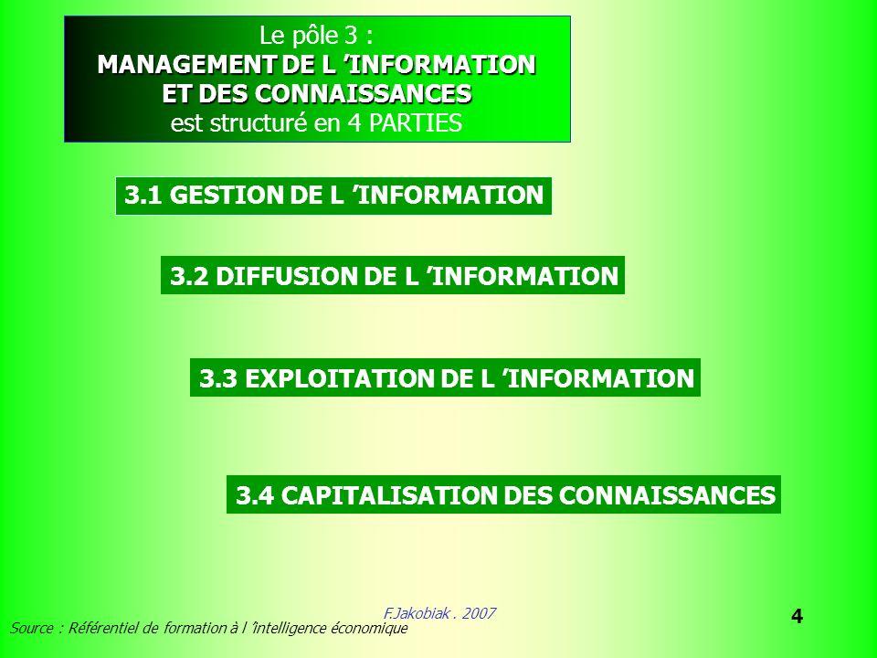 F.Jakobiak. 2007 4 Le pôle 3 : MANAGEMENT DE L INFORMATION ET DES CONNAISSANCES est structuré en 4 PARTIES 3.1 GESTION DE L INFORMATION 3.2 DIFFUSION